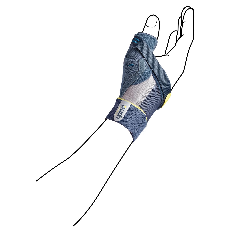 Bandage de pouce Push Sports
