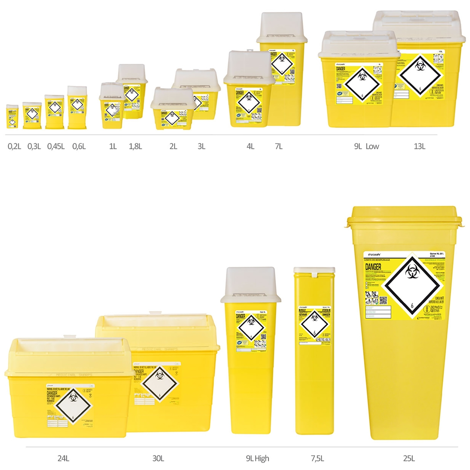 Sharpsafe naaldcontainer