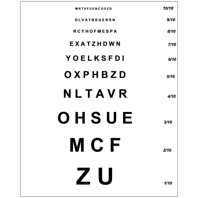Muurleeskaart Monoyer Alfabet - 3 m