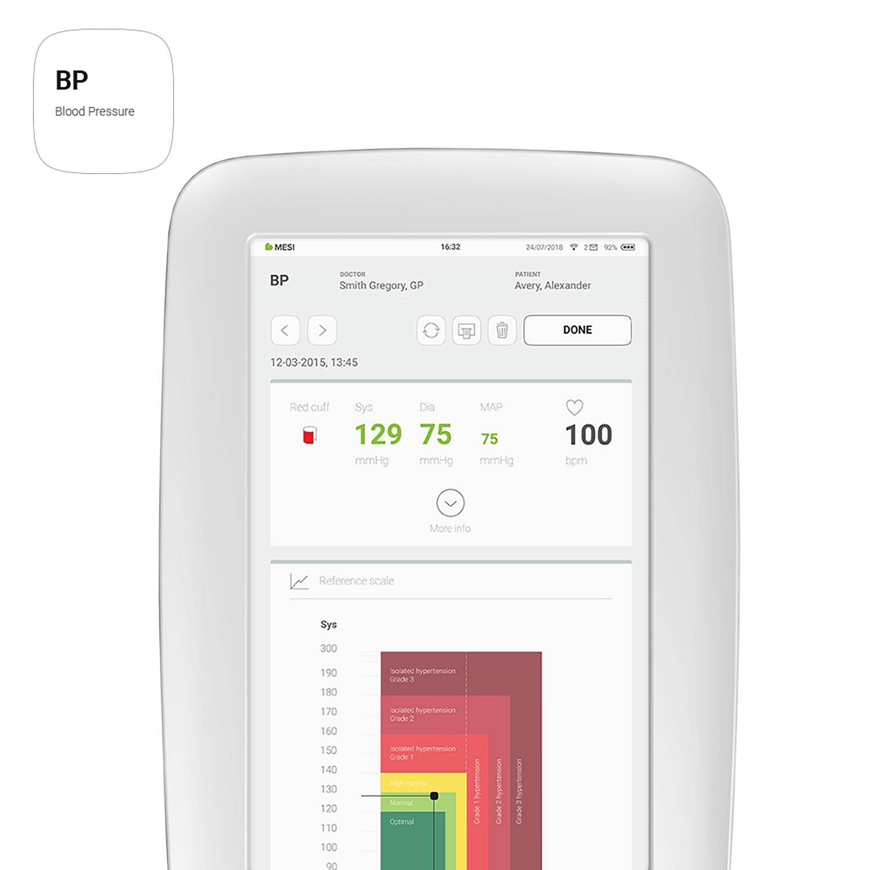 MESI app bloeddruk