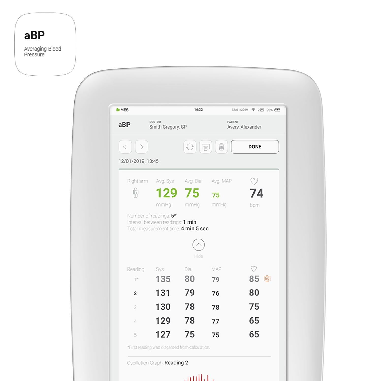 MESI app gemiddelde bloeddruk